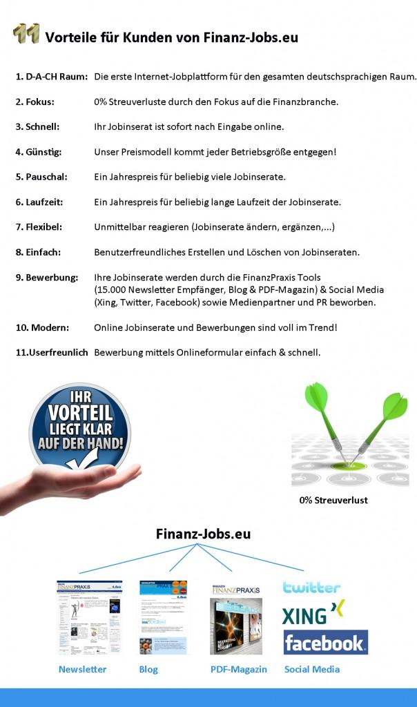 11 Vorteile und die Preise für Kunden von Finanz-jobs.eu