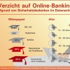 CPP_Infografik_Datenschutz_online banking