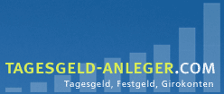 Festgeld, eine Alternative?