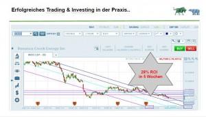Aktuelle Trading-Beispiele_03.07.2015