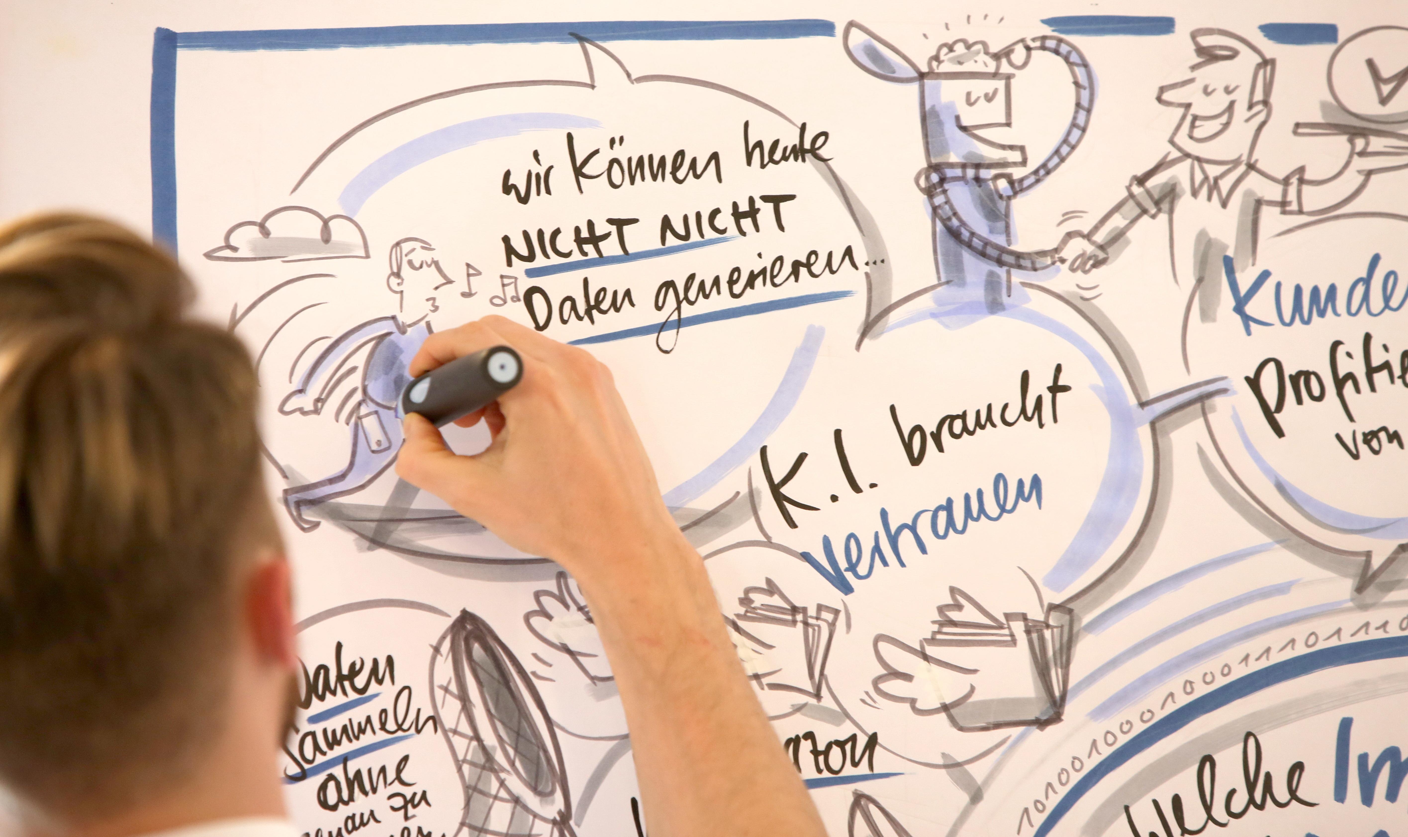 Create Erstes Simon Kucher Partners Innovationslabor Fur Die